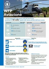 WFP Aviazione - Sintesi Operativa