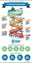 Riduzione del rischio disastri (infografica)
