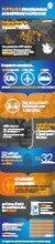 Tutto sul WFP nel 2014 (infografica)