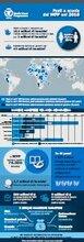 Infografica sull'alimentazione scolastica del WFP nel 2016
